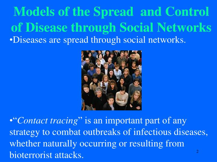 Models of the spread and control of disease through social networks