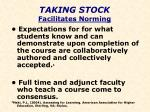 taking stock facilitates norming