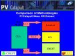 comparison of methodologies pvcatapult meas rr dataset