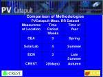 comparison of methodologies pvcatapult meas rr dataset18