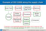 example of iso 22000 along the supply chain