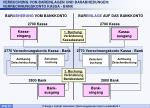 verbuchung von bareinlagen und barabhebungen verrechnungskonto kassa bank