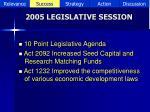 2005 legislative session