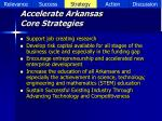 accelerate arkansas core strategies
