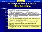 strategic planning results stem education
