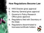 how regulations become law6