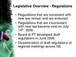 legislative overview regulations
