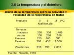2 6 la temperatura y el deterioro26