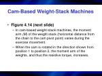 cam based weight stack machines