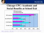 chicago cpc academic and social benefits at school exit