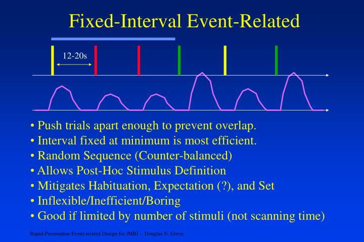 Event-Min-Interval