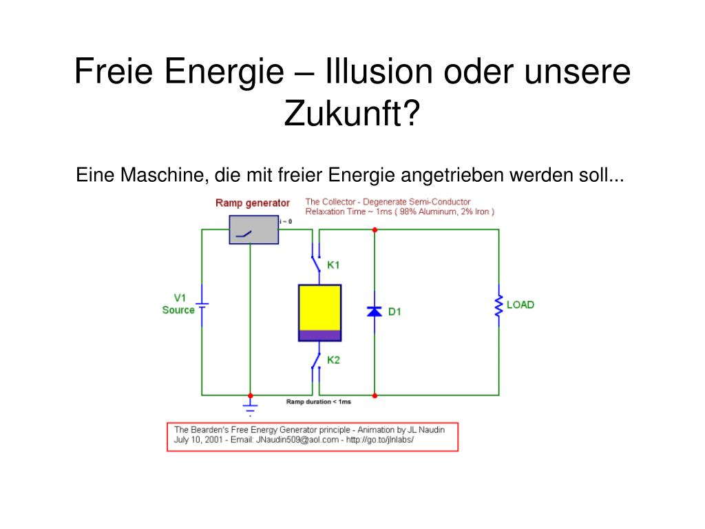 Energy freie The Fuelless