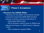 recovery act arra rwas