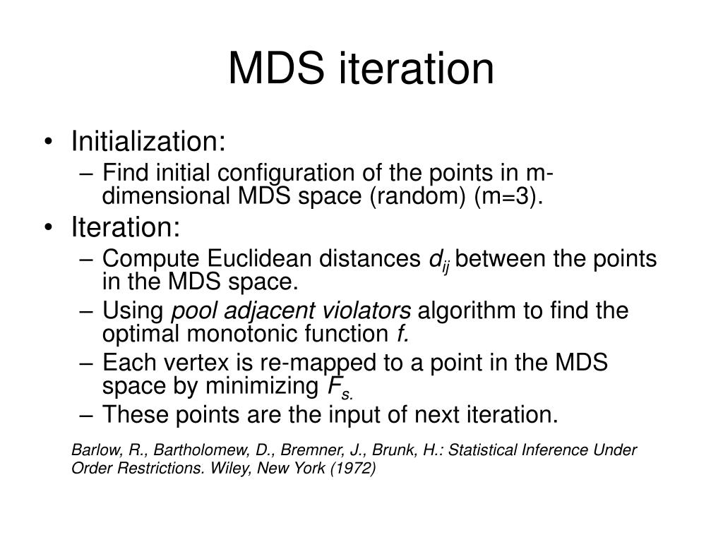 MDS iteration
