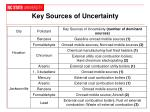 key sources of uncertainty