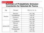 summary of probabilistic emission inventories for selected air toxics
