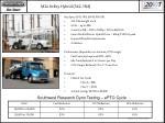 m2e utility hybrid 342 1r4