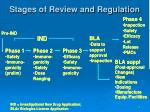 stages of review and regulation