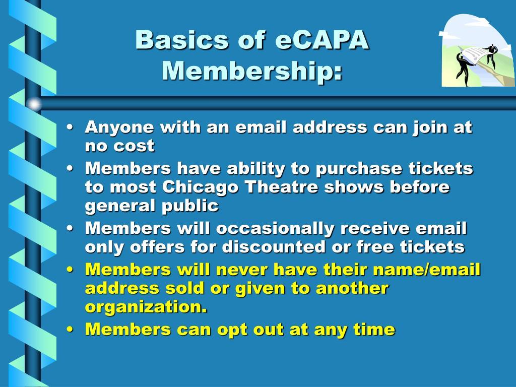 Basics of eCAPA Membership: