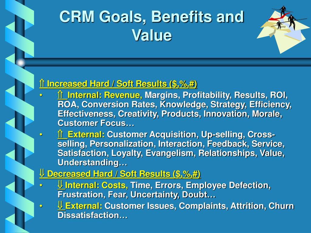 CRM Goals, Benefits and Value