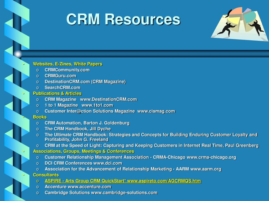 CRM Resources