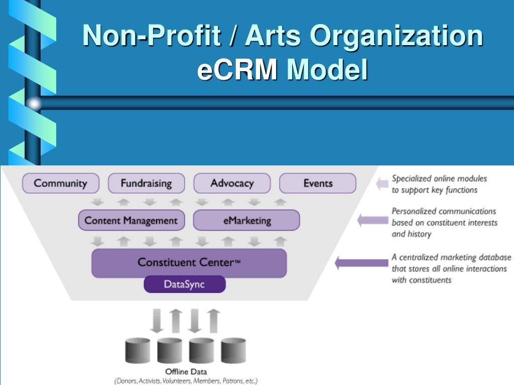Non-Profit / Arts Organization