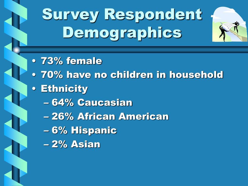 Survey Respondent Demographics