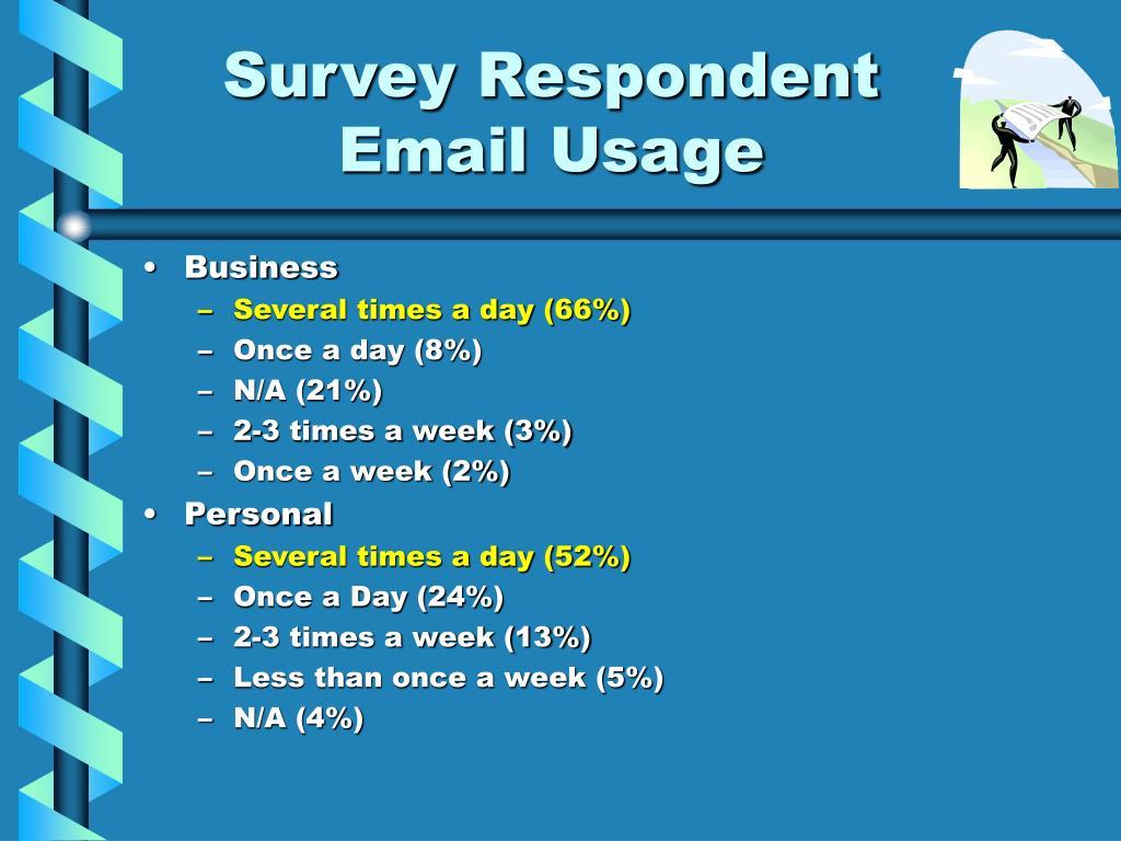 Survey Respondent Email Usage