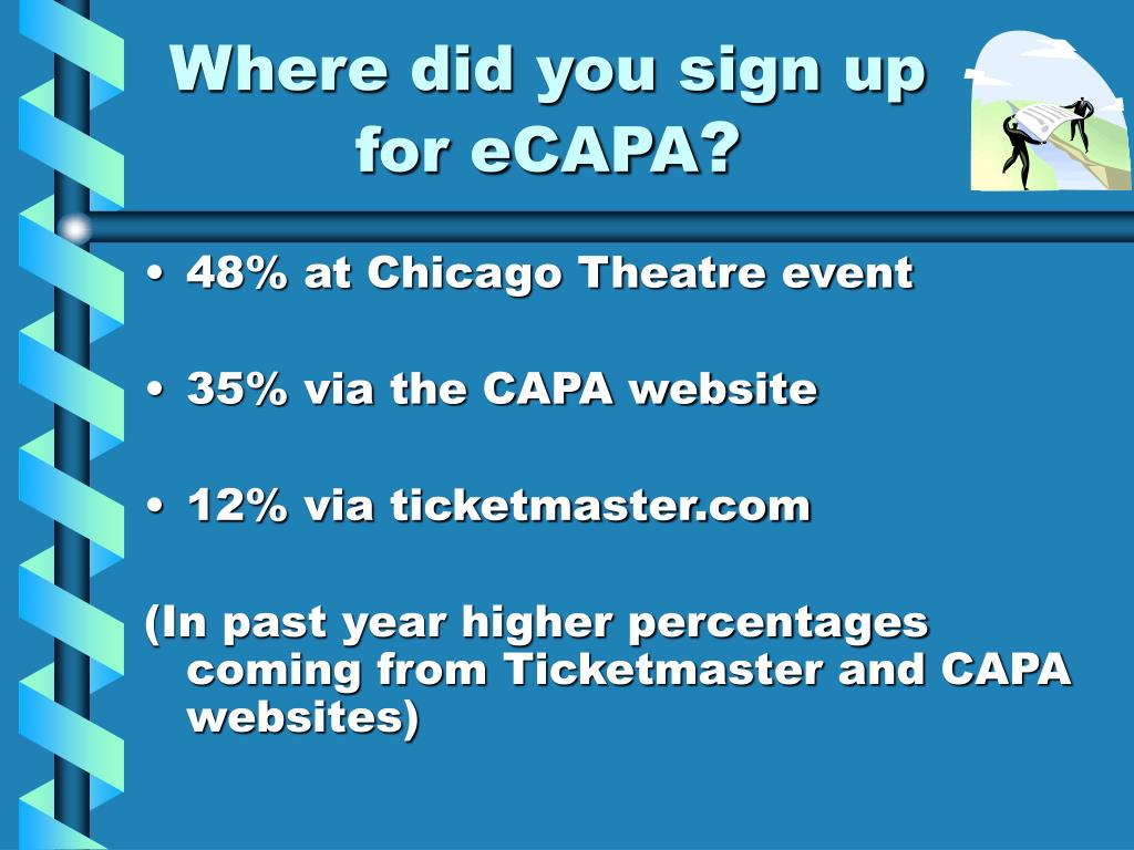 Where did you sign up for eCAPA
