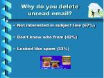 why do you delete unread email