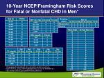 10 year ncep framingham risk scores for fatal or nonfatal chd in men