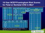 10 year ncep framingham risk scores for fatal or nonfatal chd in men49
