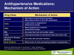 antihypertensive medications mechanism of action32