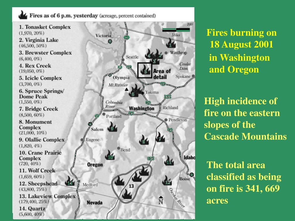Fires burning on 18 August 2001