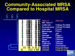 community associated mrsa compared to hospital mrsa