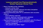 lessons learned from pharmacokinetically guided topotecan clinical trials