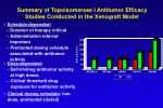 summary of topoisomerase i antitumor efficacy studies conducted in the xenograft model