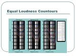 equal loudness countours