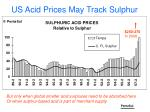 us acid prices may track sulphur