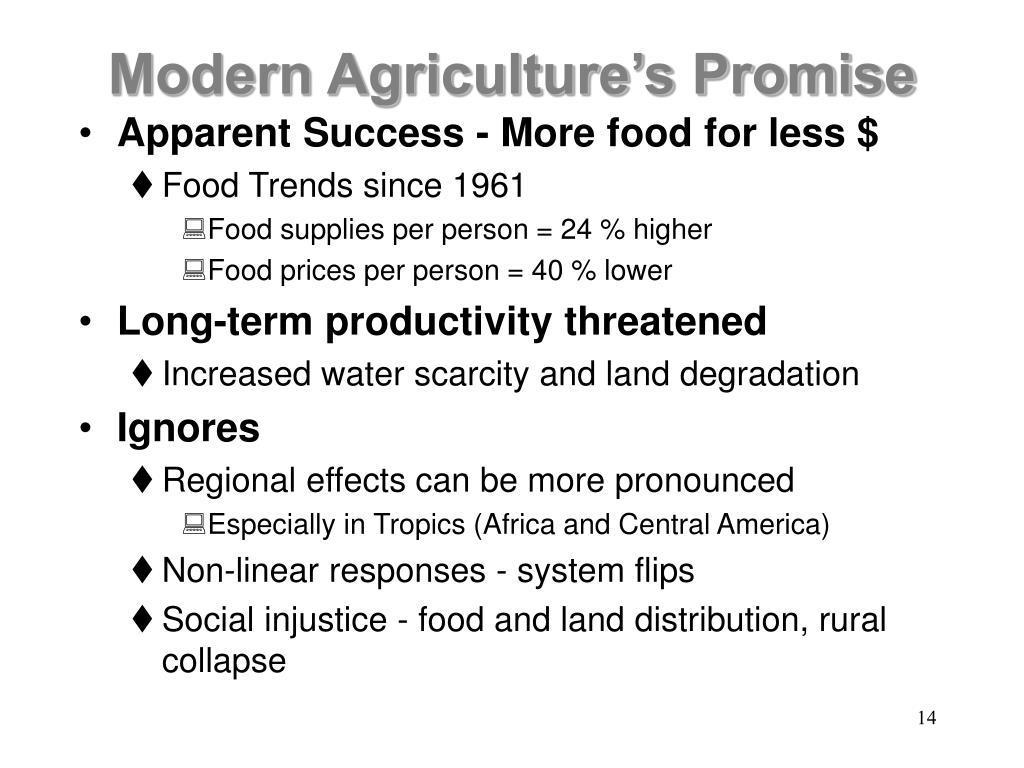 Modern Agriculture's Promise