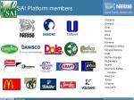 sai platform members