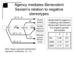agency mediates benevolent sexism s relation to negative stereotypes