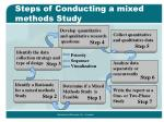 steps of conducting a mixed methods study