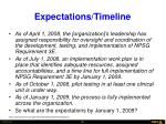 expectations timeline