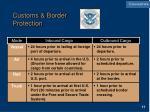 customs border protection18