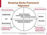 breaking ranks framework alignment