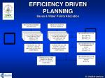 efficiency driven planning bases water points allocation