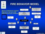 fire behavior model20