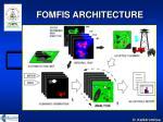 fomfis architecture
