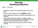 planning identifying objectives3